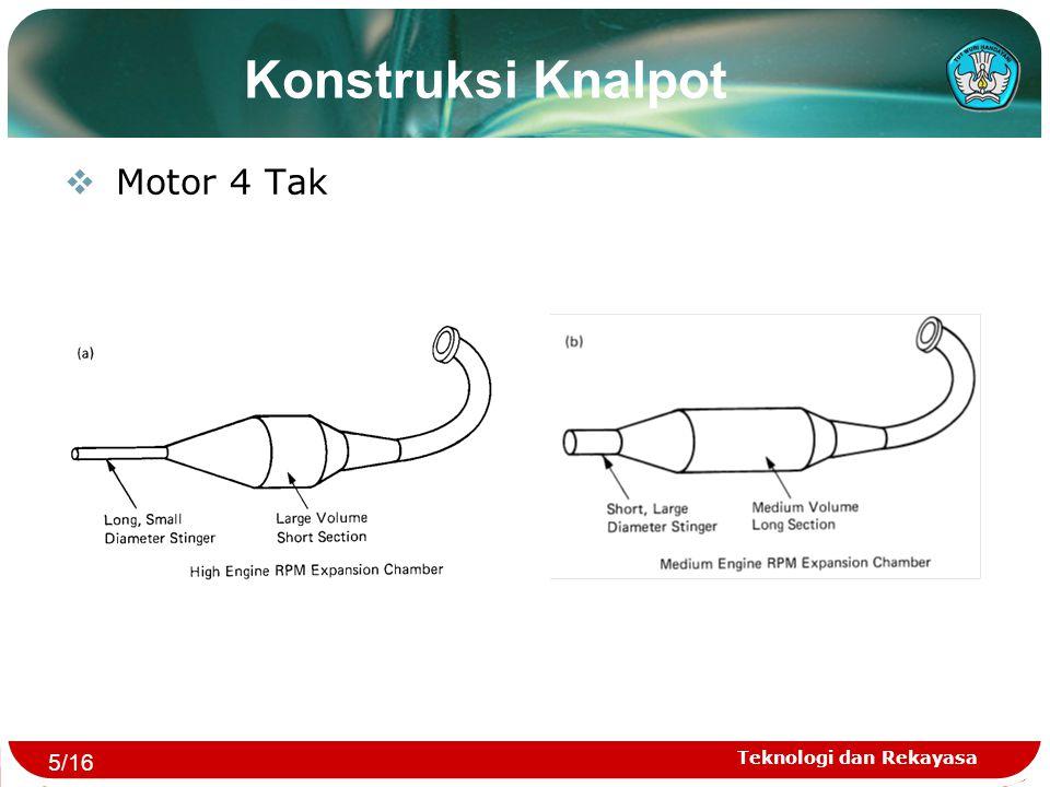 Teknologi dan Rekayasa  Motor 4 Tak Konstruksi Knalpot 5/16