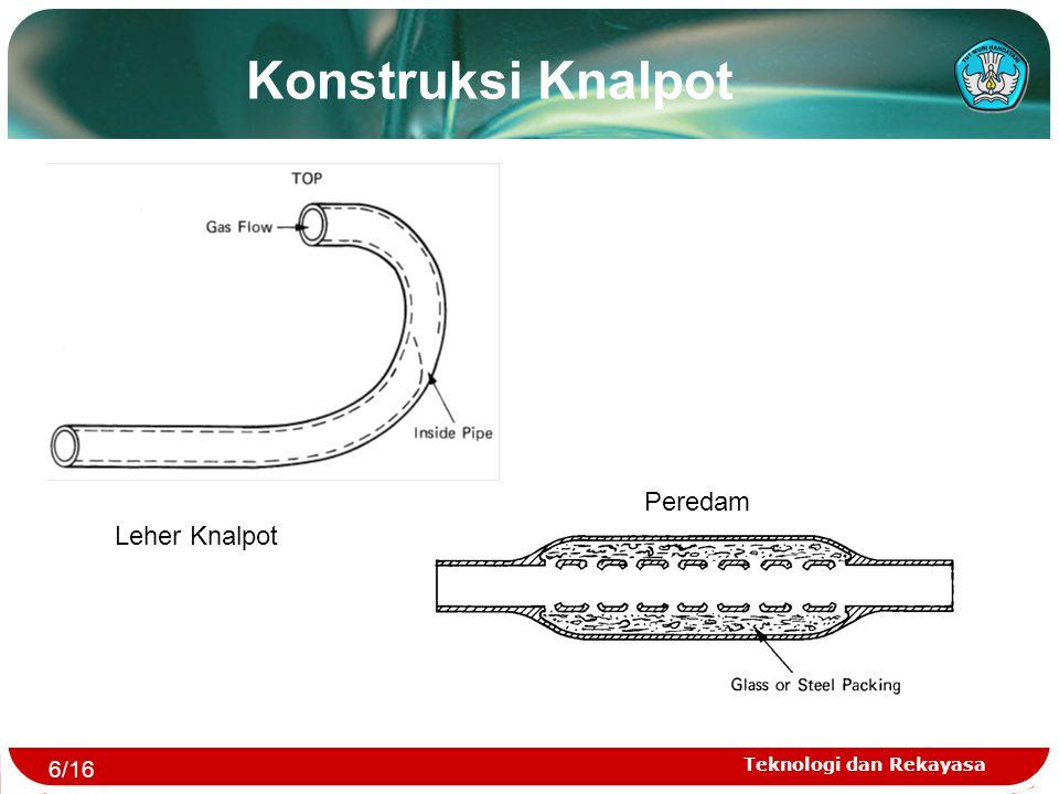 Teknologi dan Rekayasa Leher Knalpot Peredam Konstruksi Knalpot 6/16