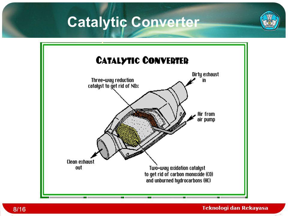Teknologi dan Rekayasa Catalytic Converter 8/16