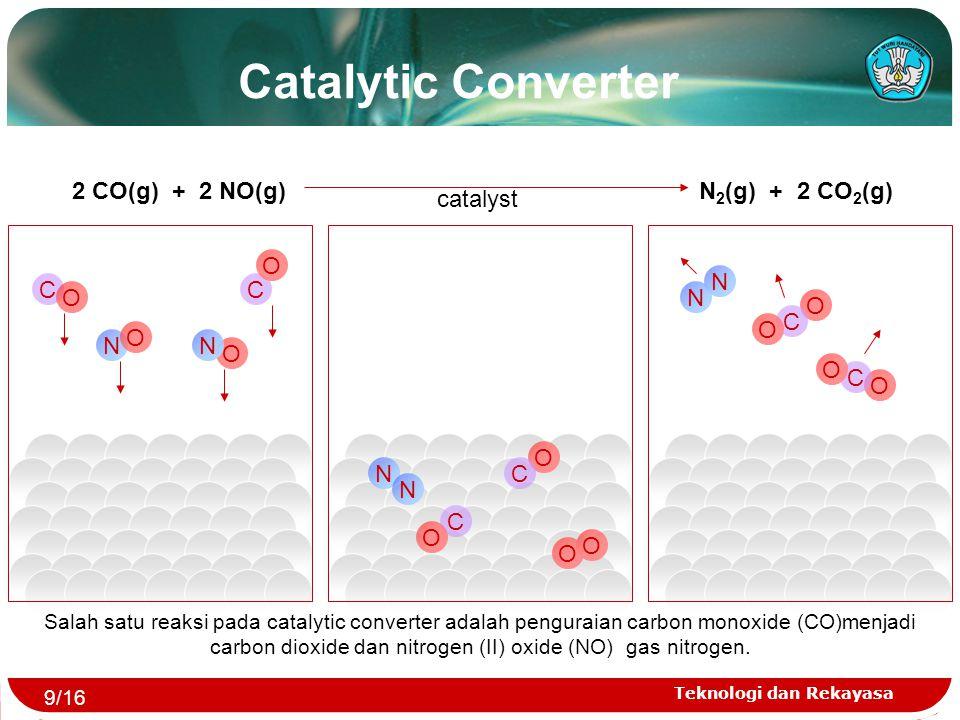 Teknologi dan Rekayasa Catalytic Converter O C O N O C O O C O N N Salah satu reaksi pada catalytic converter adalah penguraian carbon monoxide (CO)me