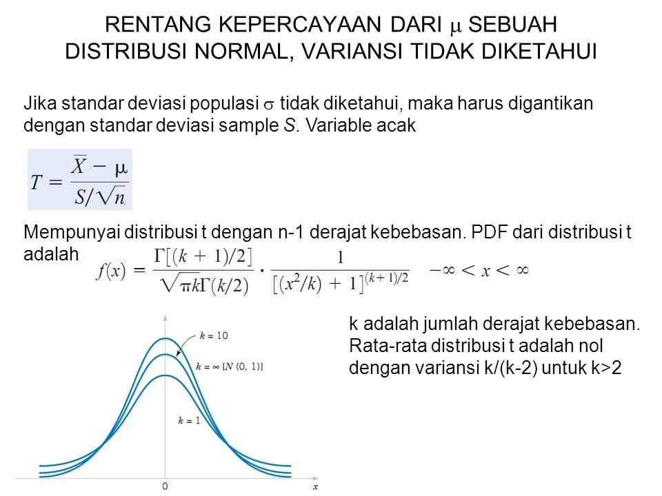 RENTANG KEPERCAYAAN DARI  SEBUAH DISTRIBUSI NORMAL, VARIANSI TIDAK DIKETAHUI Jika standar deviasi populasi  tidak diketahui, maka harus digantikan dengan standar deviasi sample S.