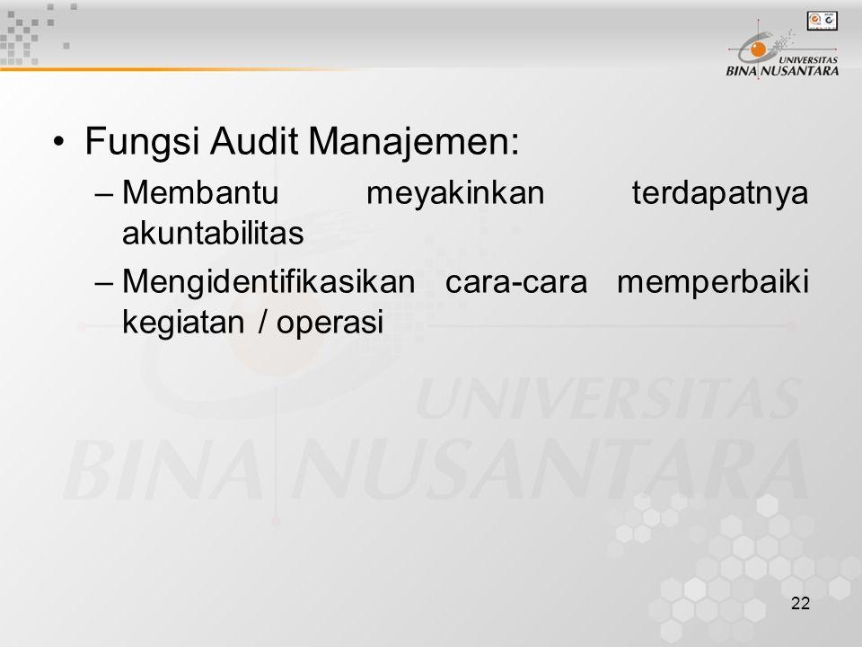 22 Fungsi Audit Manajemen: –Membantu meyakinkan terdapatnya akuntabilitas –Mengidentifikasikan cara-cara memperbaiki kegiatan / operasi