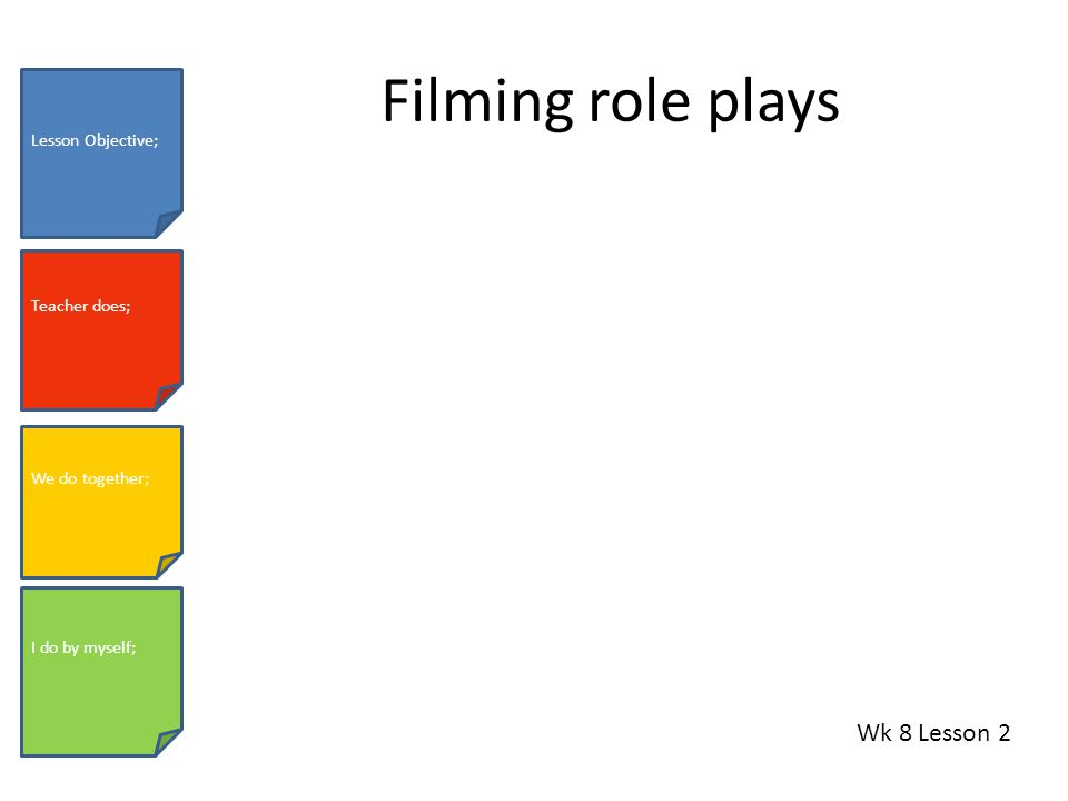 Filming role plays Wk 8 Lesson 2 Lesson Objective; Teacher does; We do together; I do by myself;