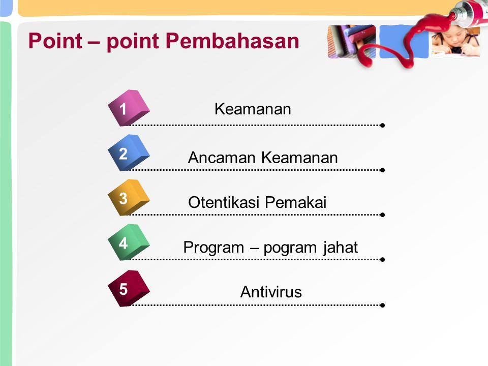Point – point Pembahasan 4 Keamanan 1 2 3 5 Ancaman Keamanan Otentikasi Pemakai Program – pogram jahat Antivirus