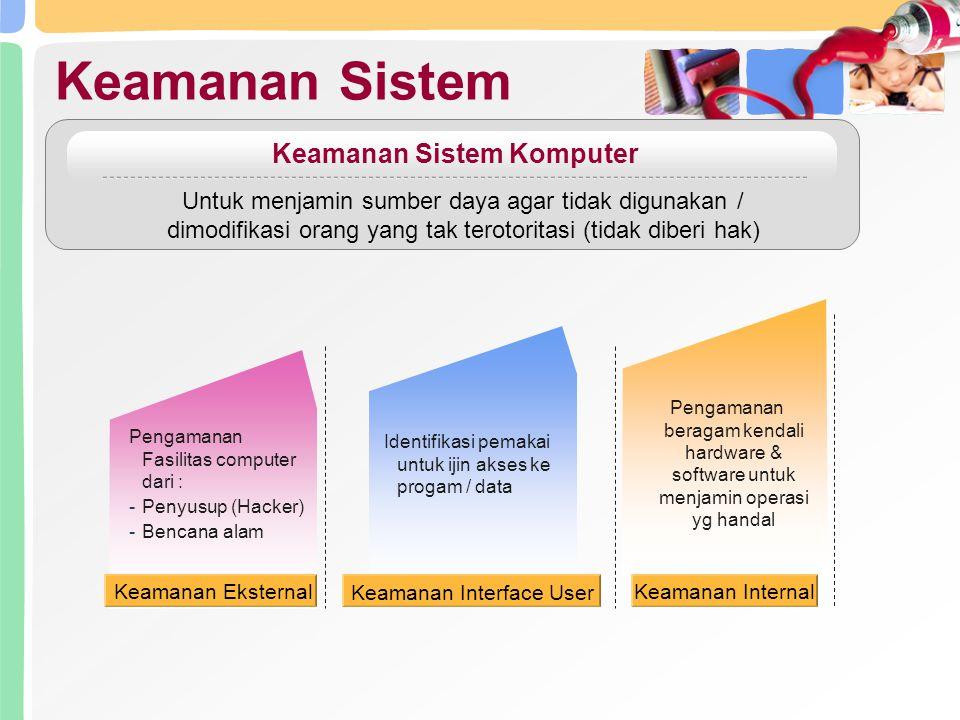 Keamanan Sistem Keamanan Sistem Komputer Untuk menjamin sumber daya agar tidak digunakan / dimodifikasi orang yang tak terotoritasi (tidak diberi hak) Pengamanan Fasilitas computer dari : -Penyusup (Hacker) -Bencana alam Identifikasi pemakai untuk ijin akses ke progam / data Pengamanan beragam kendali hardware & software untuk menjamin operasi yg handal Keamanan Eksternal Keamanan Interface User Keamanan Internal