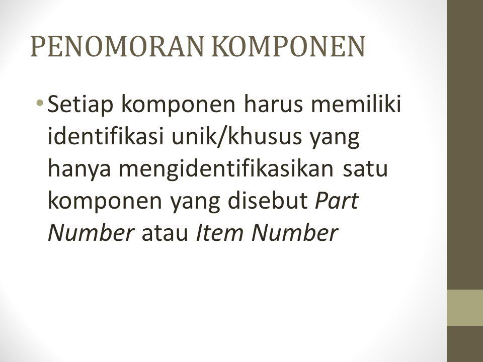 PENENTUAN PART NUMBER / ITEM NUMBER Terdapat 3 cara untuk menentukannya : 1.Random 2.Significant 3.Semi-Significant