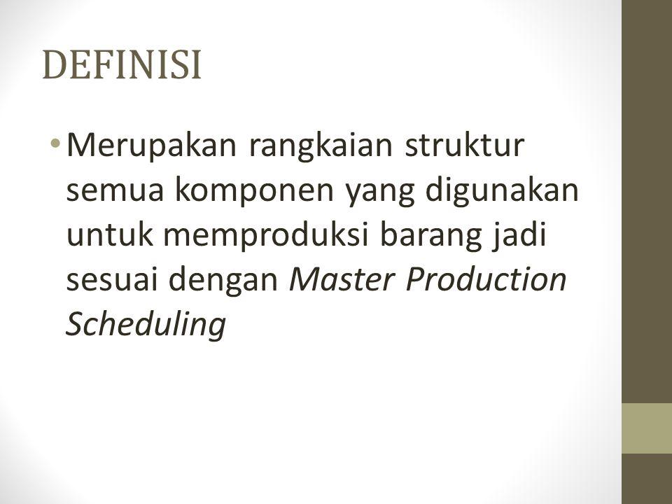 DEFINISI LAIN Sebuah daftar jumlah komponen, campuran bahan, dan bahan baku yang diperlukan untuk membuat suatu produk.
