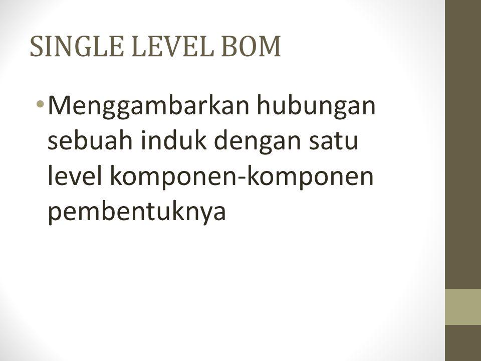MULTI LEVEL BOM Menggambarkan struktu produk yang lengkap dari level nol (0) atau produk akhir sampai level paling bawah Komponen yang sama dapat digunakan pada level yang berbeda