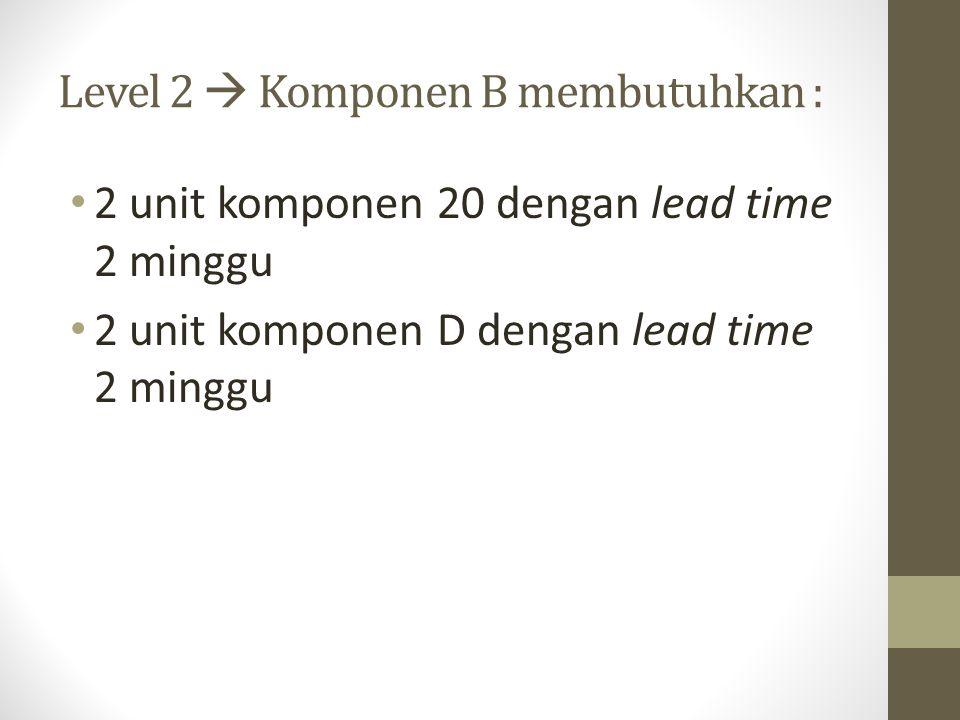 Level 2  Komponen C membutuhkan : 3 unit komponen 30 dengan lead time 1 minggu 1 unit komponen 40 dengan lead time 1 minggu 2 unit komponen 50 yang dibeli dari luar dengan lead time 1 minggu