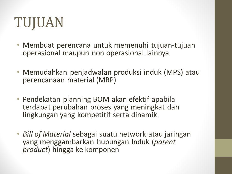 PENGGUNAAN Dibutuhkan sebagai input dalam perencanaan dan pengendalian aktifitas produksi Tanpa adanya Bill of Material sangat mustahil untuk dapat melaksanakan sistem MRP