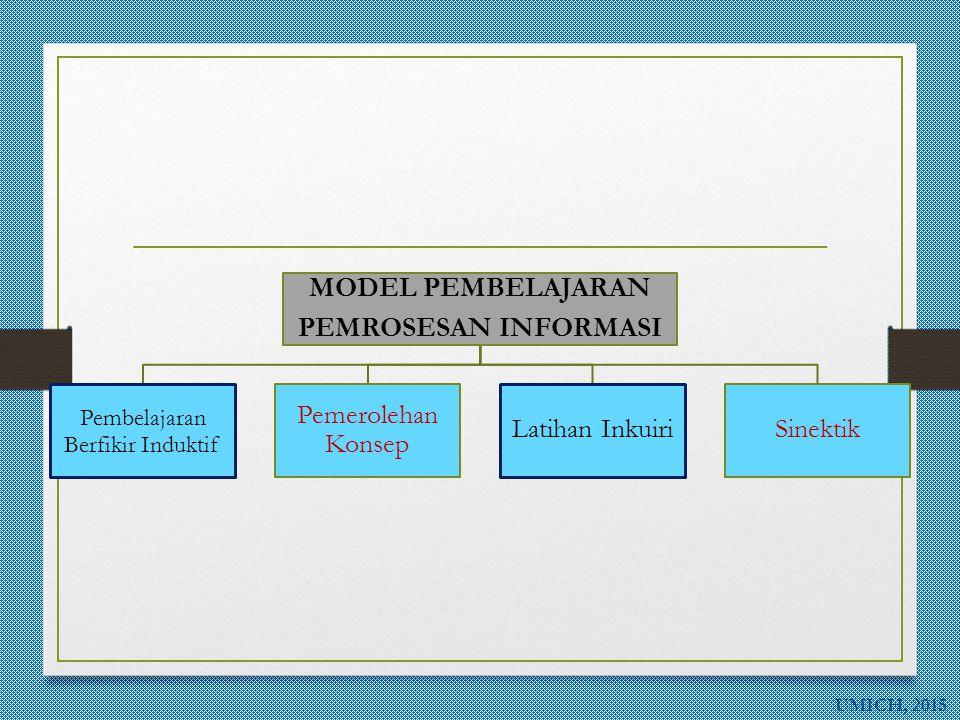 UMICH, 2015 JOYCE DAN WEIL (1986) mengelompokkan model- model pembelajaran ke dalam empat rumpun, yaitu: