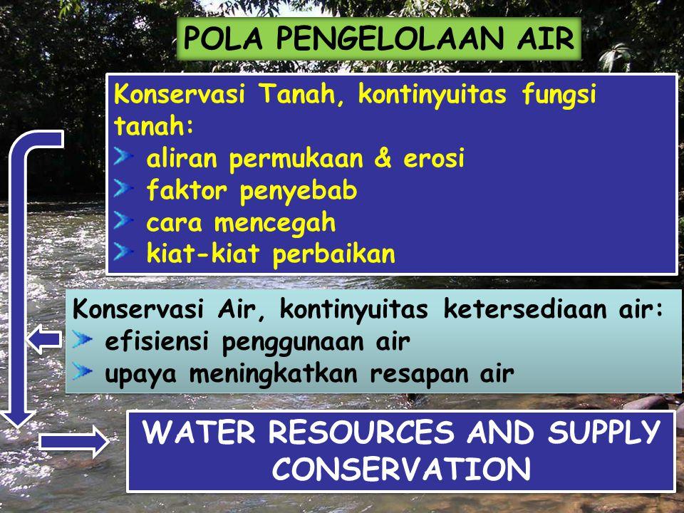 POLA PENGELOLAAN AIR Konservasi Tanah, kontinyuitas fungsi tanah: aliran permukaan & erosi faktor penyebab cara mencegah kiat-kiat perbaikan Konservas