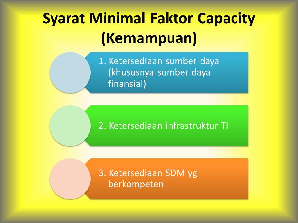 Syarat Minimal Faktor Capacity (Kemampuan) 1.