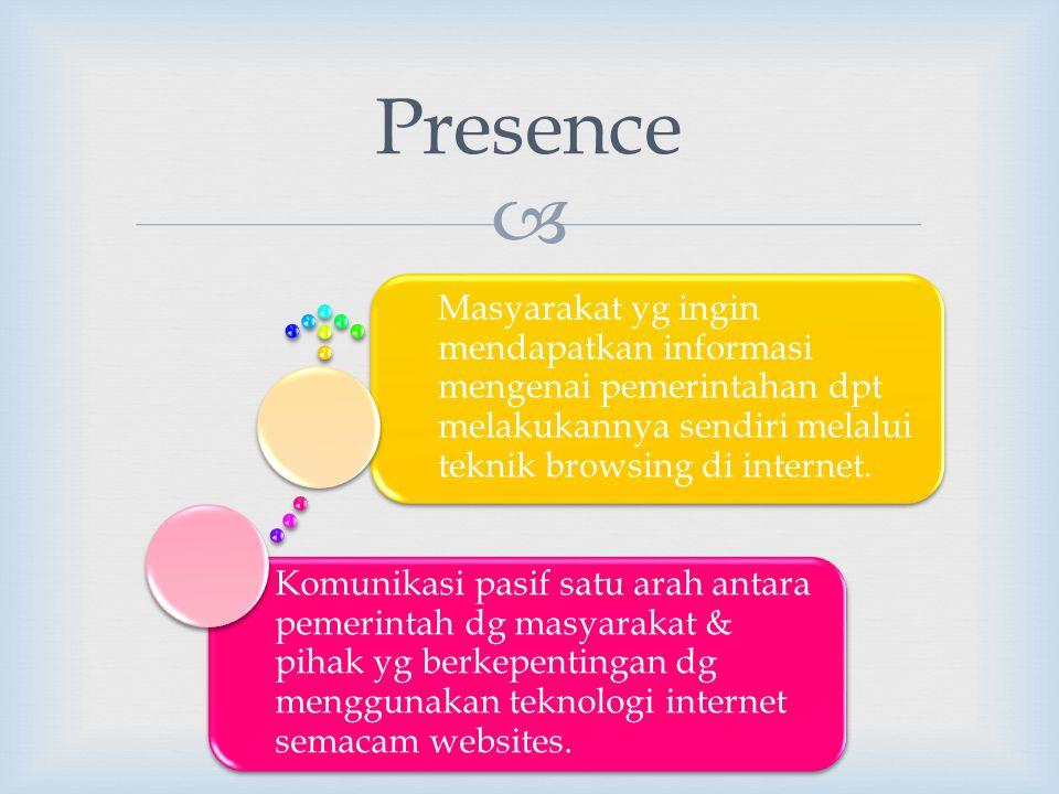  Komunikasi pasif satu arah antara pemerintah dg masyarakat & pihak yg berkepentingan dg menggunakan teknologi internet semacam websites.