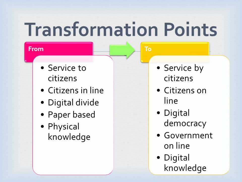  From Service to citizens Citizens in line Digital divide Paper based Physical knowledge To Service by citizens Citizens on line Digital democracy Government on line Digital knowledge Transformation Points