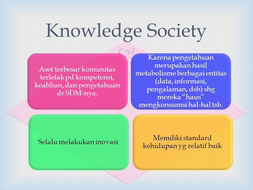  Aset terbesar komunitas terletak pd kompetensi, keahlian, dan pengetahuan dr SDM-nya.