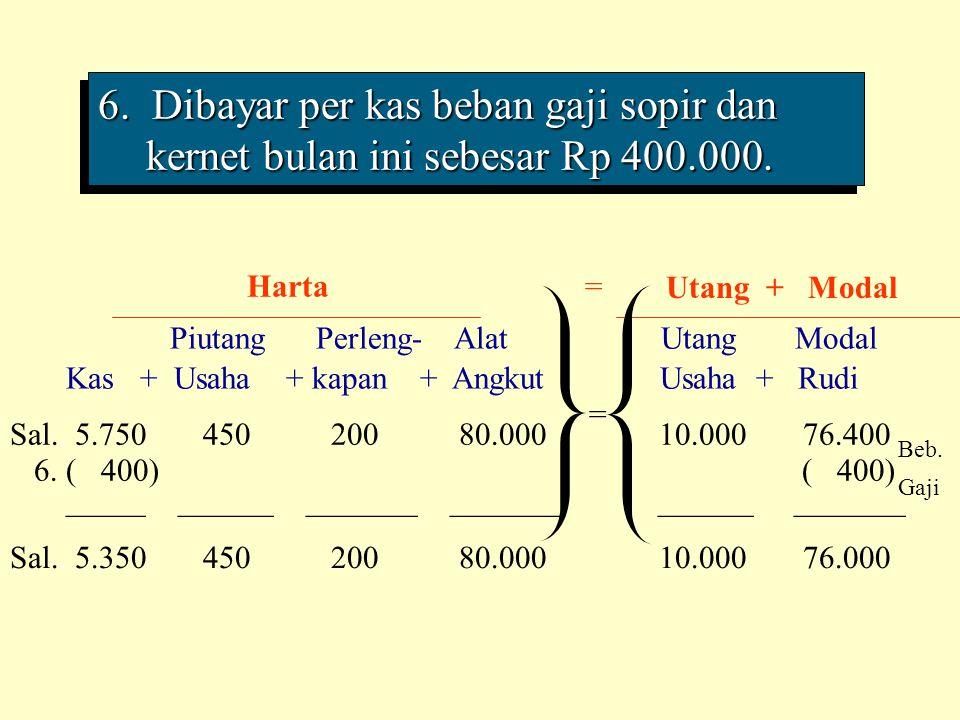6. Dibayar per kas beban gaji sopir dan kernet bulan ini sebesar Rp 400.000. Piutang Perleng- Alat Utang Modal Kas + Usaha + kapan + Angkut Usaha + Ru