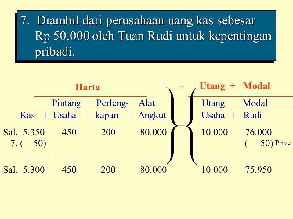 7. Diambil dari perusahaan uang kas sebesar Rp 50.000 oleh Tuan Rudi untuk kepentingan pribadi. Piutang Perleng- Alat Utang Modal Kas + Usaha + kapan