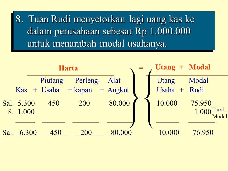 8. Tuan Rudi menyetorkan lagi uang kas ke dalam perusahaan sebesar Rp 1.000.000 untuk menambah modal usahanya. Piutang Perleng- Alat Utang Modal Kas +