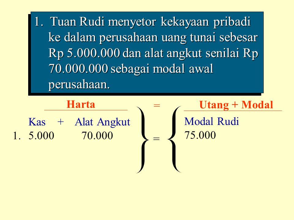 1. Tuan Rudi menyetor kekayaan pribadi ke dalam perusahaan uang tunai sebesar Rp 5.000.000 dan alat angkut senilai Rp 70.000.000 sebagai modal awal pe