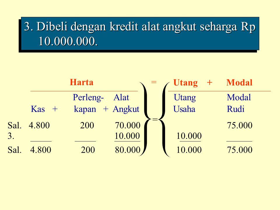 3. Dibeli dengan kredit alat angkut seharga Rp 10.000.000. Perleng- Alat Utang Modal Kas + kapan + Angkut Usaha Rudi Harta Utang + Modal = Sal.. 4.800