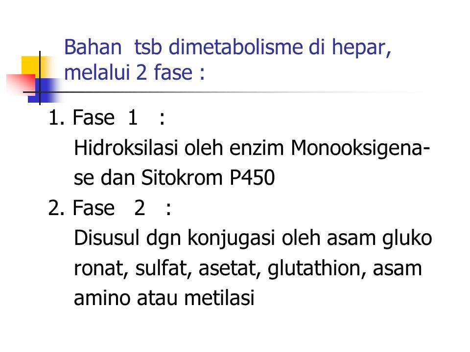 Bahan tsb dimetabolisme di hepar, melalui 2 fase : 1. Fase 1 : Hidroksilasi oleh enzim Monooksigena- se dan Sitokrom P450 2. Fase 2 : Disusul dgn konj