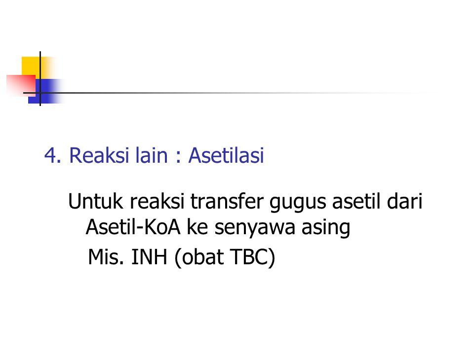 4. Reaksi lain : Asetilasi Untuk reaksi transfer gugus asetil dari Asetil-KoA ke senyawa asing Mis. INH (obat TBC)