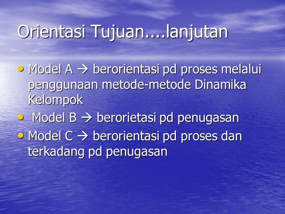 Orientasi Tujuan....lanjutan Model A  berorientasi pd proses melalui penggunaan metode-metode Dinamika Kelompok Model A  berorientasi pd proses melalui penggunaan metode-metode Dinamika Kelompok Model B  berorietasi pd penugasan Model B  berorietasi pd penugasan Model C  berorientasi pd proses dan terkadang pd penugasan Model C  berorientasi pd proses dan terkadang pd penugasan