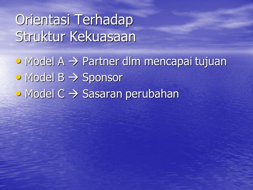 Orientasi Terhadap Struktur Kekuasaan Model A  Partner dlm mencapai tujuan Model A  Partner dlm mencapai tujuan Model B  Sponsor Model B  Sponsor Model C  Sasaran perubahan Model C  Sasaran perubahan