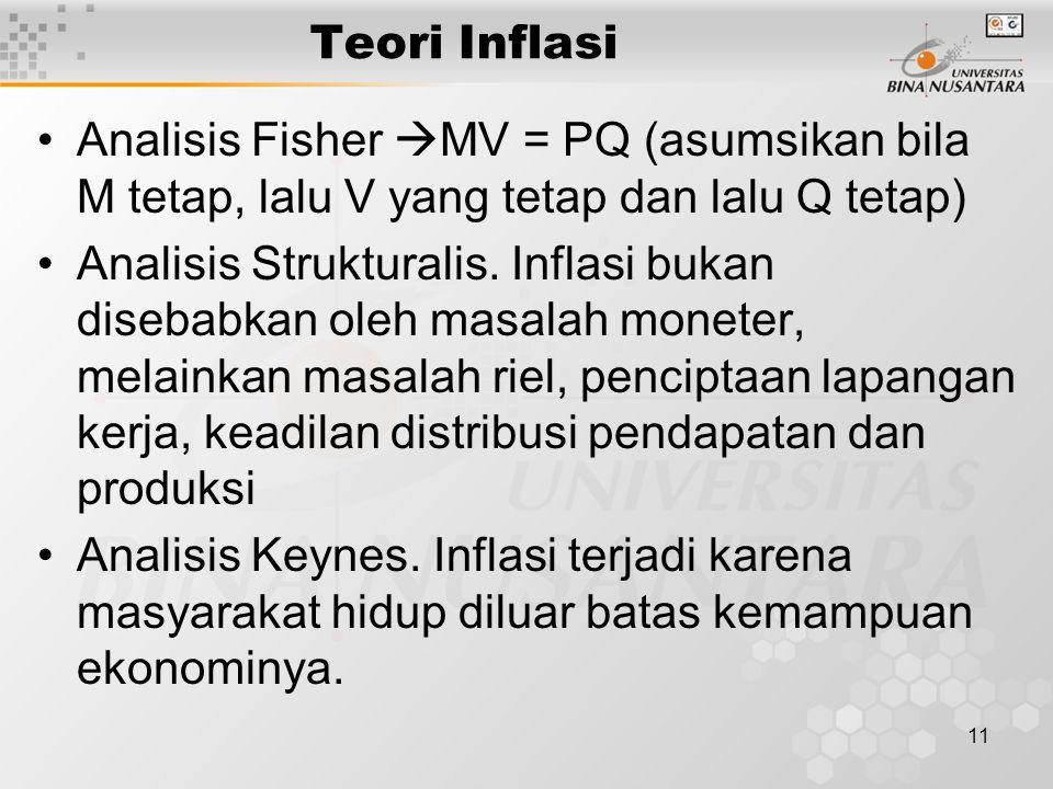 11 Teori Inflasi Analisis Fisher  MV = PQ (asumsikan bila M tetap, lalu V yang tetap dan lalu Q tetap) Analisis Strukturalis.