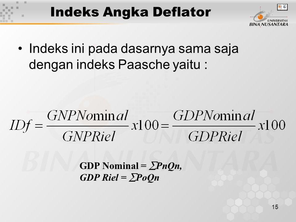 15 Indeks Angka Deflator Indeks ini pada dasarnya sama saja dengan indeks Paasche yaitu : GDP Nominal =  PnQn, GDP Riel =  PoQn
