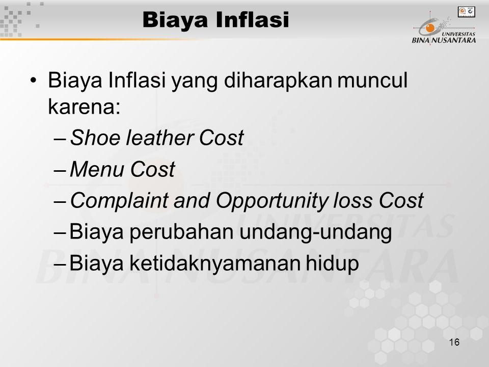 16 Biaya Inflasi Biaya Inflasi yang diharapkan muncul karena: –Shoe leather Cost –Menu Cost –Complaint and Opportunity loss Cost –Biaya perubahan undang-undang –Biaya ketidaknyamanan hidup