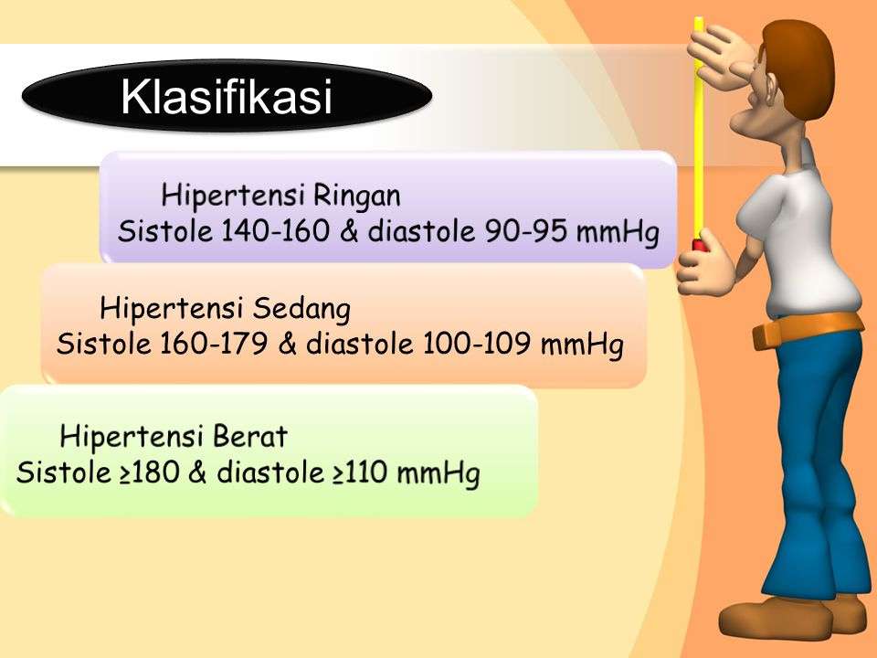 Klasifikasi Hipertensi Sedang Sistole 160-179 & diastole 100-109 mmHg