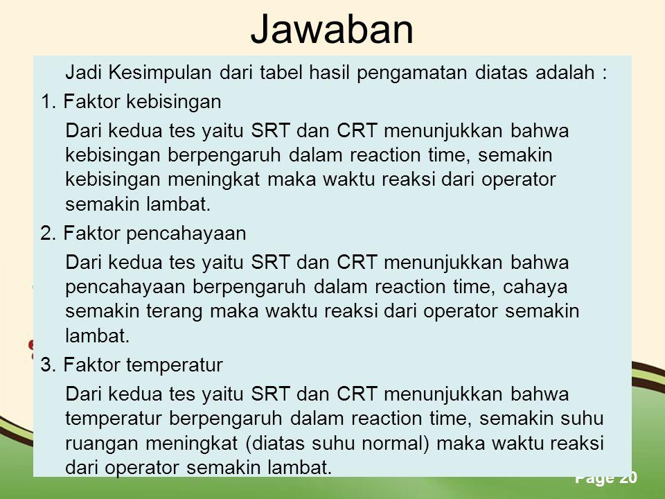 Page 20 Jawaban Jadi Kesimpulan dari tabel hasil pengamatan diatas adalah : 1. Faktor kebisingan Dari kedua tes yaitu SRT dan CRT menunjukkan bahwa ke