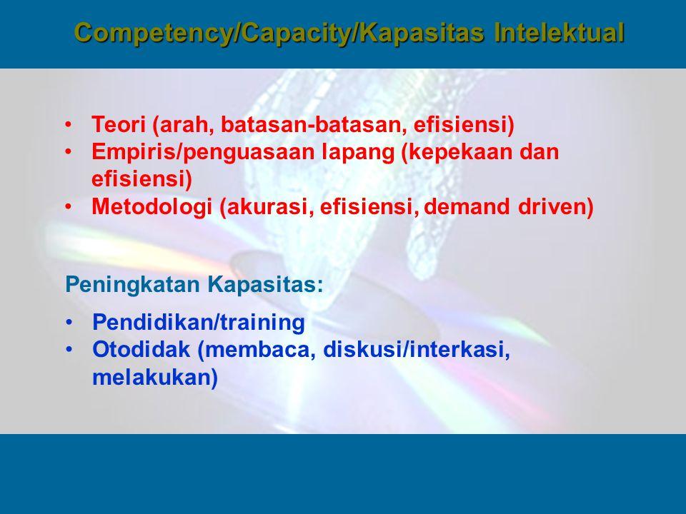 Competency/Capacity/Kapasitas Intelektual Teori (arah, batasan-batasan, efisiensi) Empiris/penguasaan lapang (kepekaan dan efisiensi) Metodologi (akur