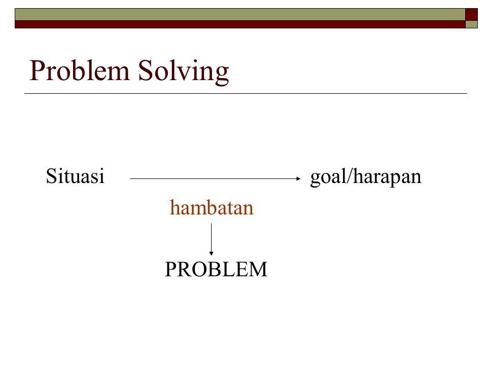 Problem Solving Situasi goal/harapan hambatan PROBLEM
