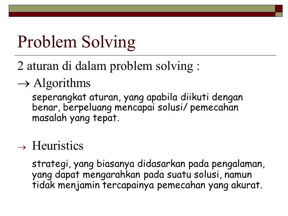 Problem Solving 2 aturan di dalam problem solving :  Algorithms seperangkat aturan, yang apabila diikuti dengan benar, berpeluang mencapai solusi/ pemecahan masalah yang tepat.