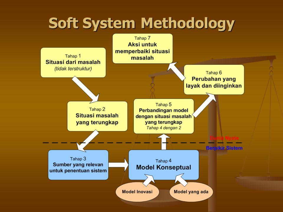 Soft System Methodology