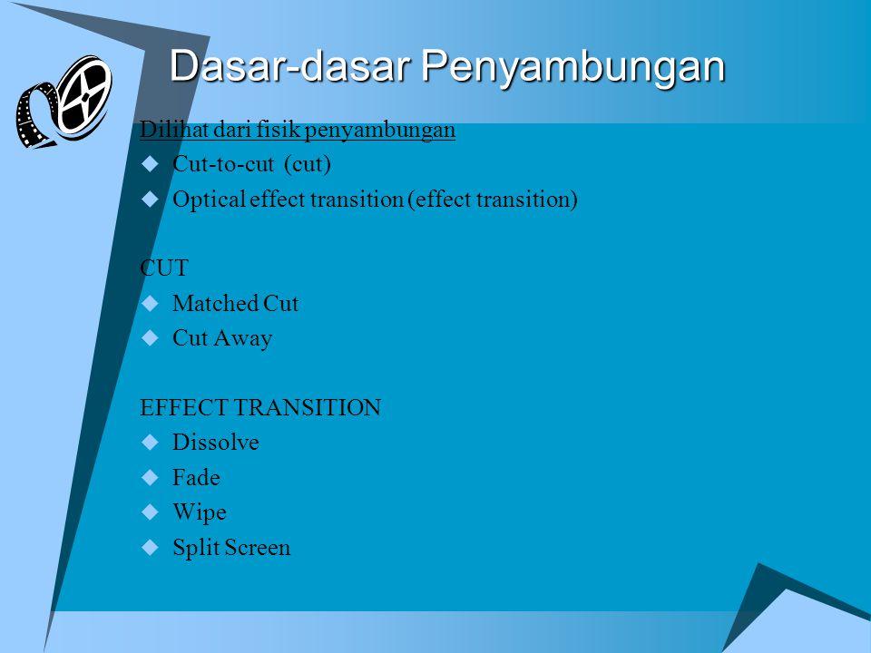 Dasar-dasar Penyambungan Dilihat dari fisik penyambungan  Cut-to-cut (cut)  Optical effect transition (effect transition) CUT  Matched Cut  Cut Away EFFECT TRANSITION  Dissolve  Fade  Wipe  Split Screen