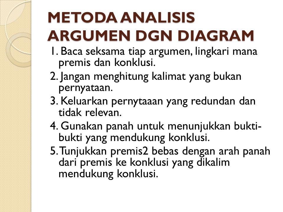 METODA ANALISIS ARGUMEN DGN DIAGRAM 1. Baca seksama tiap argumen, lingkari mana premis dan konklusi. 2. Jangan menghitung kalimat yang bukan pernyataa