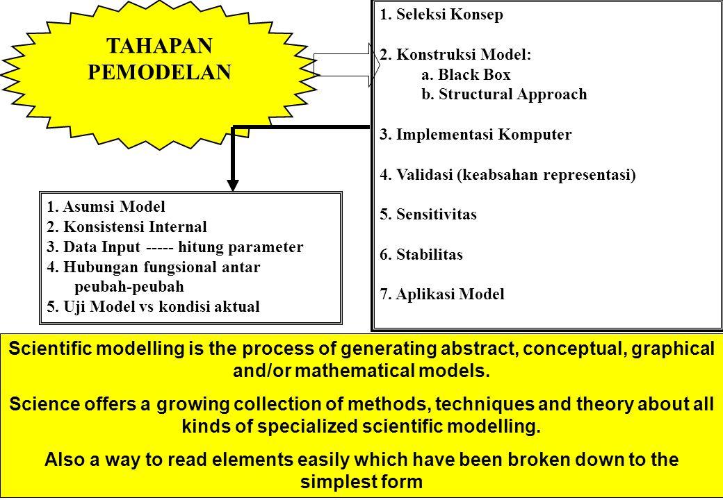 """FUNGSI MODEL MODEL DESKRIPTIF Deskripsi matematik dari kondisi dunia nyata """"MODEL ALOKATIF"""" : Komparasi alternatif untuk mendapatkan """"optimal solution"""