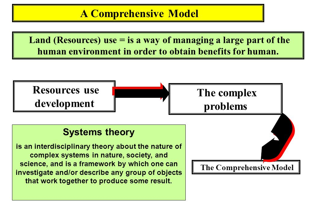 Scope of the model Assessing the scope of a model, that is, determining what situations the model is applicable to, can be less straightforward.