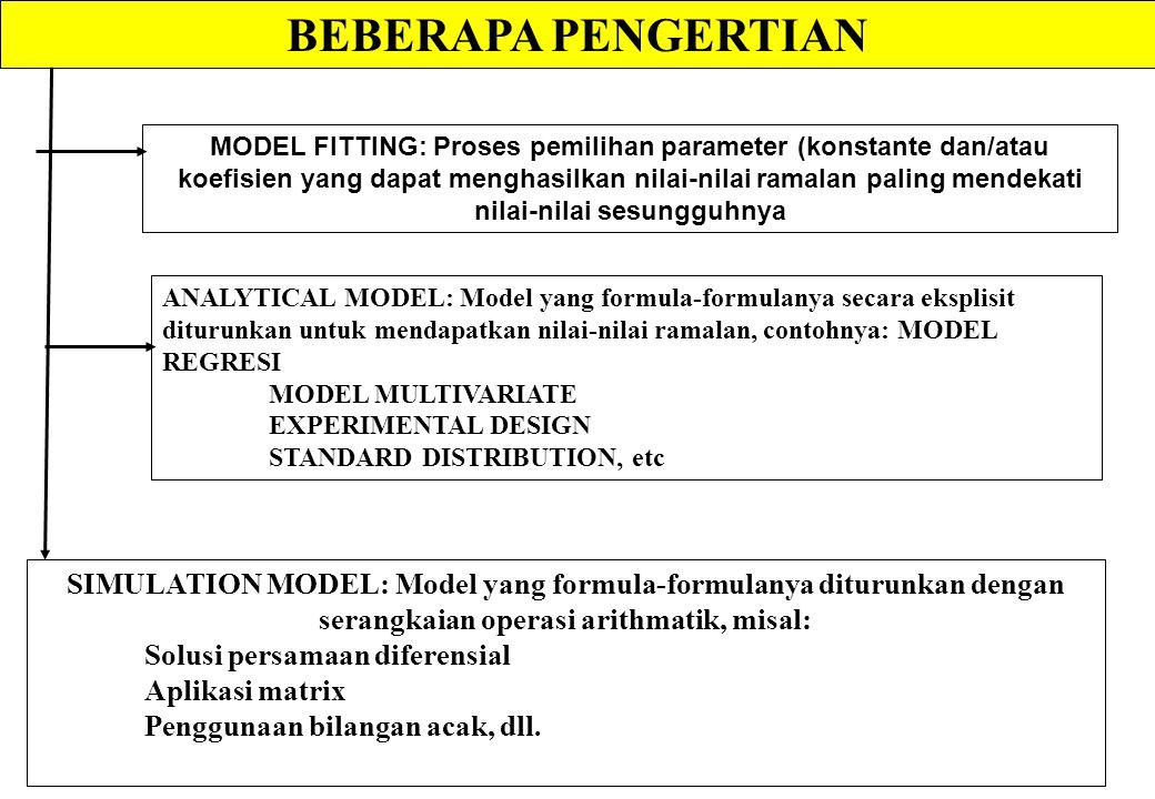 BEBERAPA PENGERTIAN MODEL DETERMINISTIK: Nilai-nilai yang diramal (diestimasi, diduga) dapat dihitung secara eksak. MODEL STOKASTIK: Model-model yang