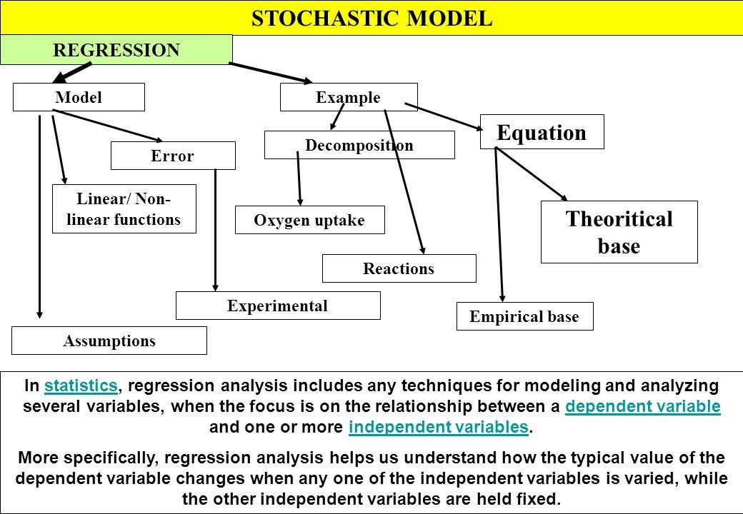 STOCHASTIC MODEL ADDITIVE MODELS Basic ModelExample Parameter ErrorEstimates Block Treatments Analysis Effects Orthogonal Experimental Significance Va
