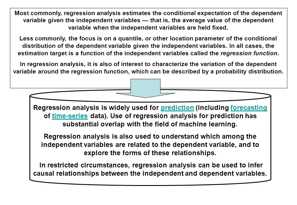 STOCHASTIC MODEL REGRESSION ModelExample Linear/ Non- linear functions Error Decomposition Assumptions Equation Reactions Oxygen uptake Experimental E
