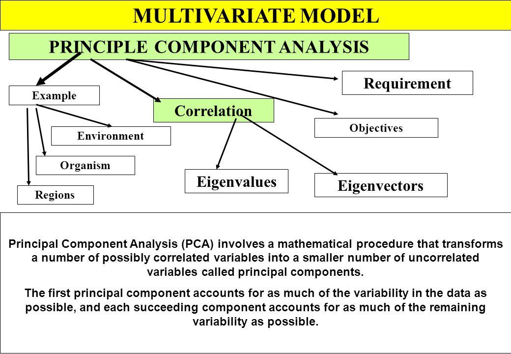 MULTIVARIATE MODELS METHODS Variable Classification Independent Dependent DescriptivePredictive VARIATE Principal Component Analysis Cluster Analysis