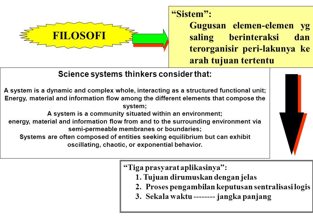 SISTEM sbg suatu pendekatan 1. Filosofis 2. Prosedural 3. Alat bantu analisis Systems thinking is the process of predicting, on the basis of anything