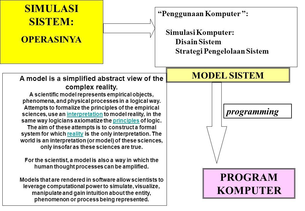 """ALAT - BANTU """"Model Abstrak"""": Perilaku esensialnya sama dengan dunia nyata """"digunakan dalam"""": 1. Perancangan / Disain Sistem 2. Menganalisis SISTEM ……"""