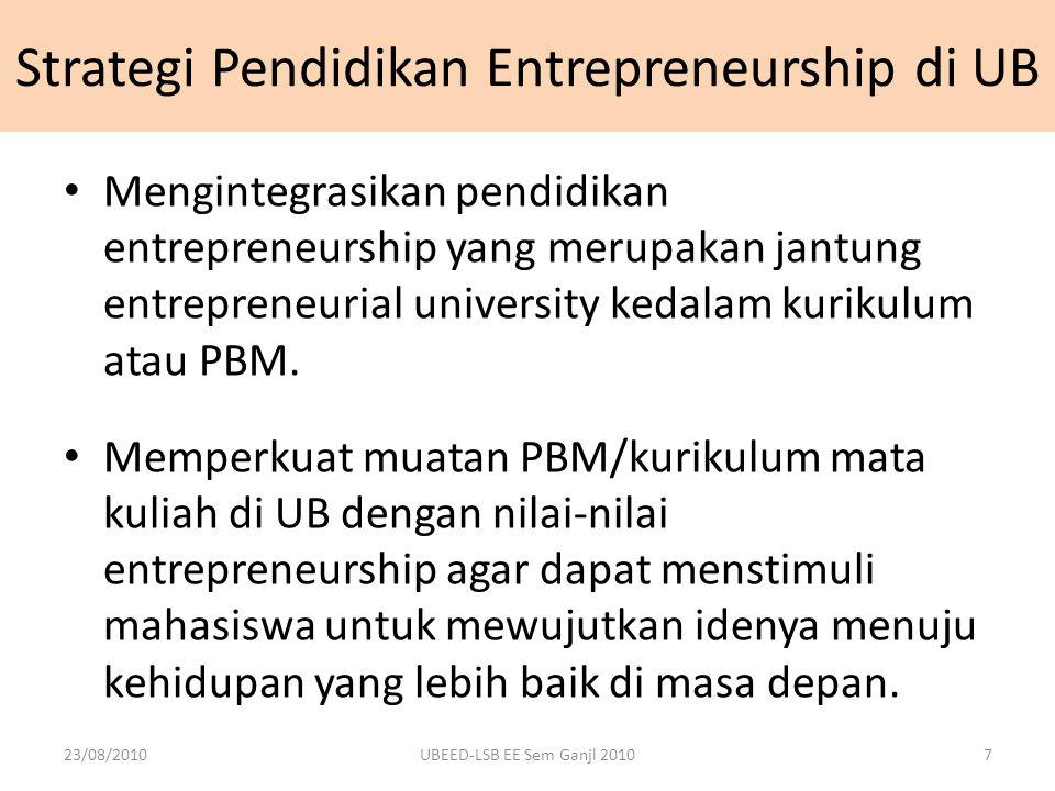 Strategi Pendidikan Entrepreneurship di UB Mengintegrasikan pendidikan entrepreneurship yang merupakan jantung entrepreneurial university kedalam kurikulum atau PBM.
