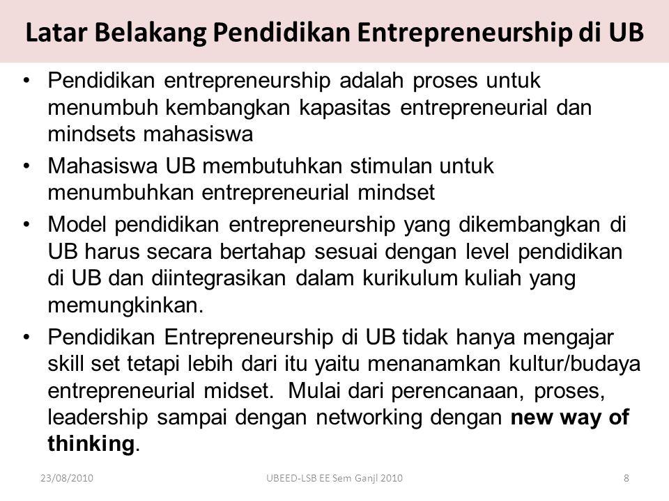 Pendidikan Entrepreneuship di UB: To KNOW instrumen SUCCESS STORY KONTEN BAHASAN: 1.ENTREPRENEURIAL MINDSET 2.MOTIVASI 3.KREATIVITAS 4.INOVASI 5.RESIKO 23/08/20109UBEED-LSB EE Sem Ganjl 2010